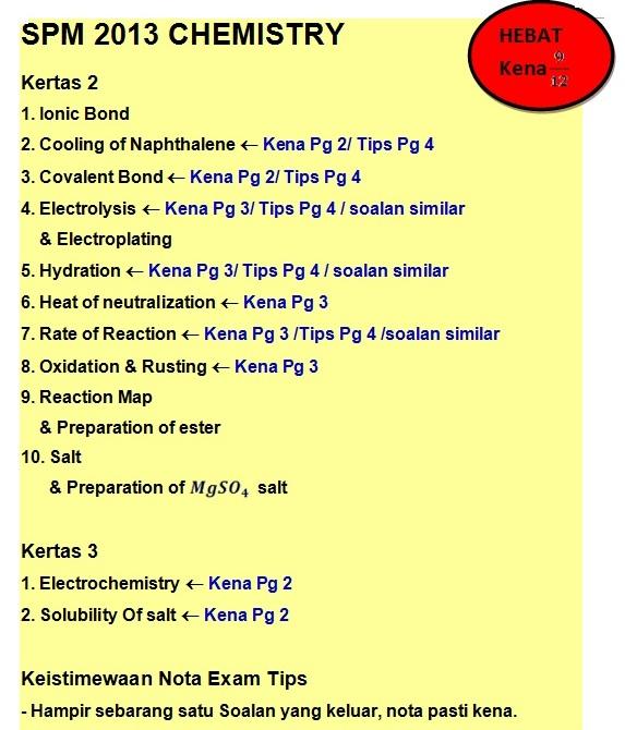 2013 SPM CHEMISTRY - KENA TEPAT
