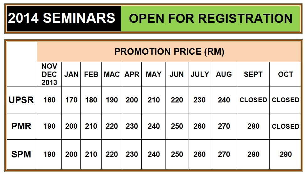 2014 SEMINAR EARLY BIRD PROMO