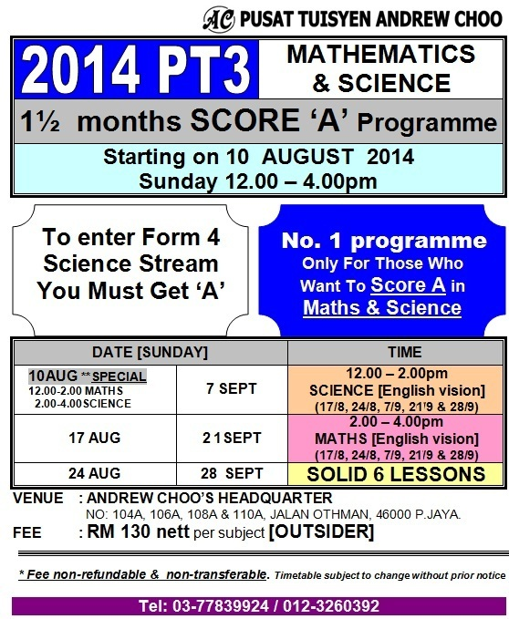 2014 PT3 SCORE A PROG. MATHS & SCIENCE
