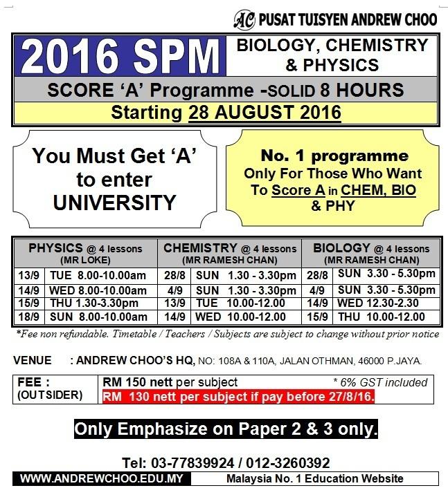 2016 SPM SCORE A PROG