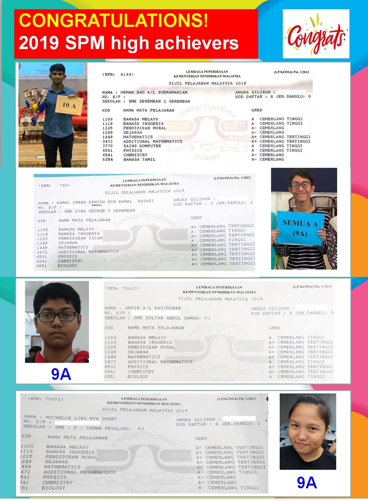 2019 Spm Results 4 By Andrew Choo
